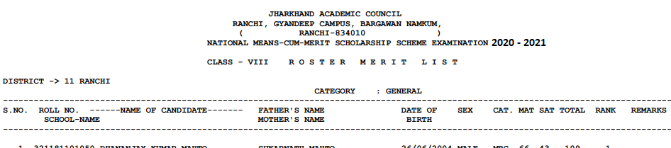 Jharkhand NMMS Exam Result 2020
